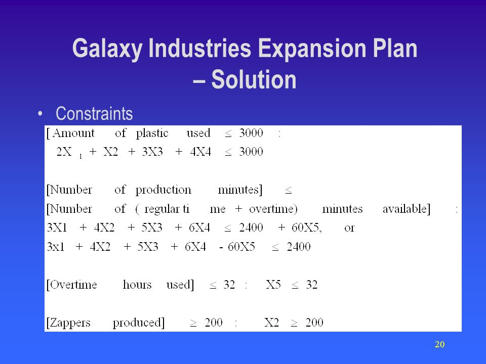 20 Constraints Galaxy Industries Expansion Plan – Solution