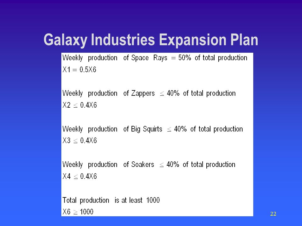 22 Galaxy Industries Expansion Plan