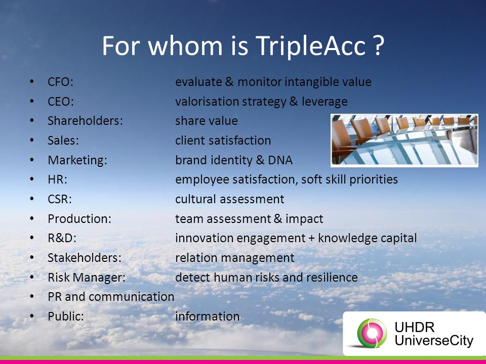 For whom is TripleAcc .