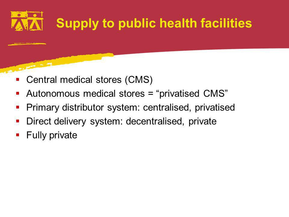Supply to public health facilities Central medical stores (CMS) Autonomous medical stores = privatised CMS Primary distributor system: centralised, privatised Direct delivery system: decentralised, private Fully private