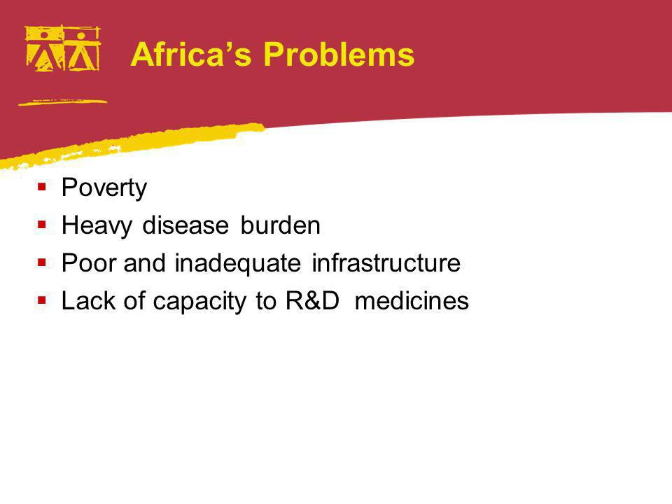 Africas Problems Poverty Heavy disease burden Poor and inadequate infrastructure Lack of capacity to R&D medicines