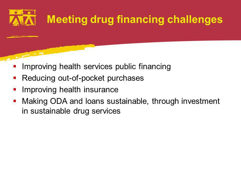 Meeting drug financing challenges Improving health services public financing Reducing out-of-pocket purchases Improving health insurance Making ODA and loans sustainable, through investment in sustainable drug services