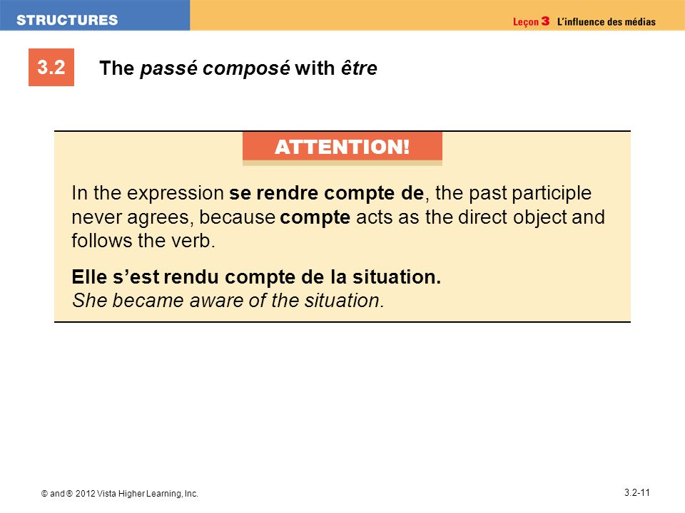 3.2 © and ® 2012 Vista Higher Learning, Inc The passé composé with être ATTENTION.