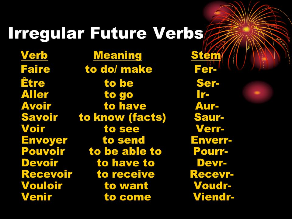 Irregular Future Verbs Verb Meaning Stem Faire to do/ make Fer- Être to be Ser- Aller to go Ir- Avoir to have Aur- Savoir to know (facts) Saur- Voir to see Verr- Envoyer to send Enverr- Pouvoir to be able to Pourr- Devoir to have to Devr- Recevoir to receive Recevr- Vouloir to want Voudr- Venir to come Viendr-
