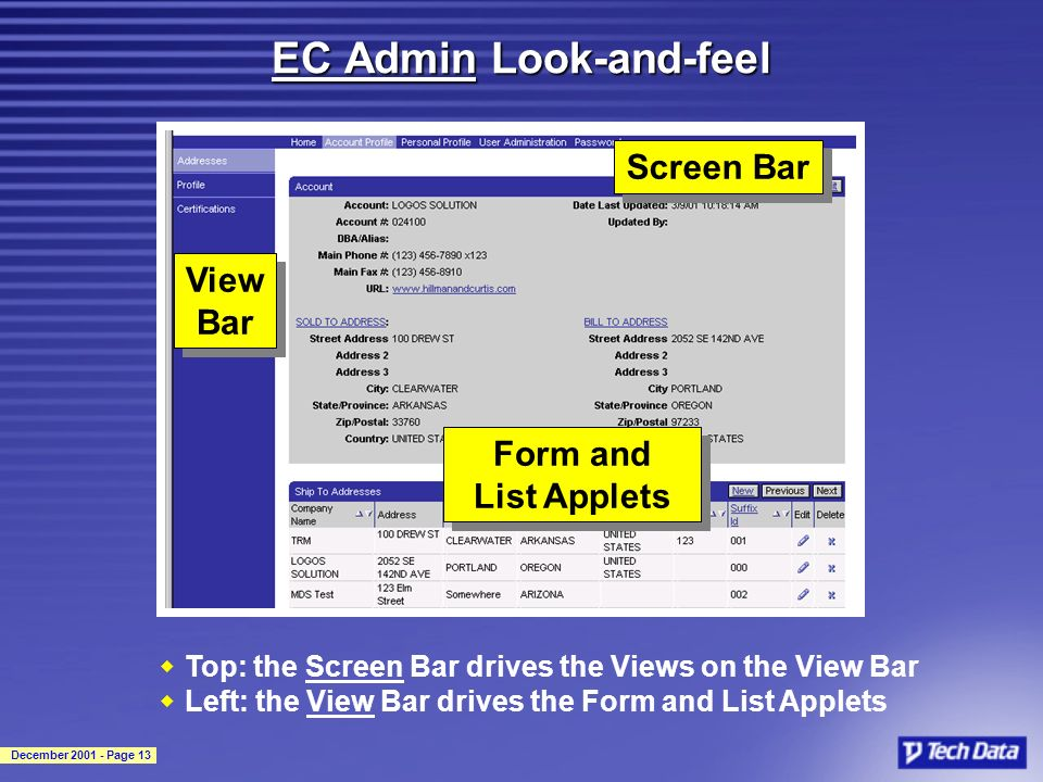 December 2001 - Page 13 EC Admin Look-and-feel View Bar Screen Bar Form and List Applets wTop: the Screen Bar drives the Views on the View Bar wLeft: the View Bar drives the Form and List Applets