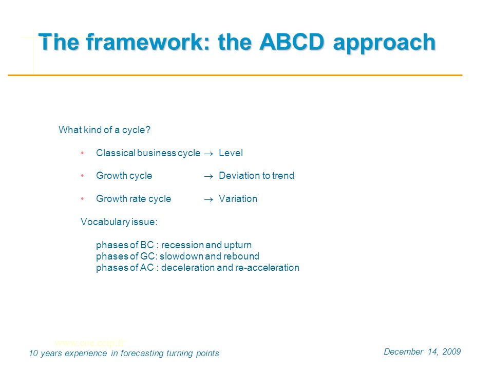 December 14, years experience in forecasting turning points The framework: the ABCD approach What kind of a cycle.