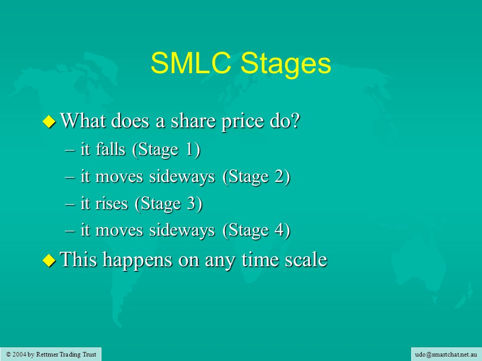 © 2004 by Rettmer Trading Trust SMLC Stages u What does a share price do.