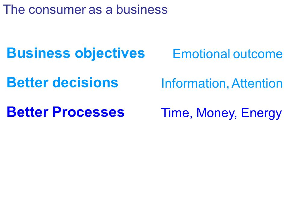 Business objectives Emotional outcome The consumer as a business Better decisions Information, Attention Better Processes Time, Money, Energy