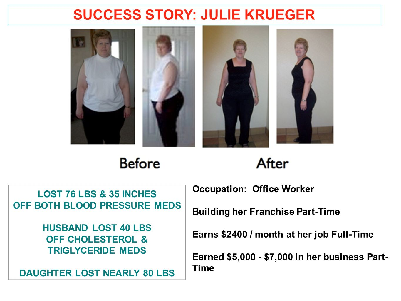 SUCCESS STORY: JULIE KRUEGER Occupation: Office Worker Building her Franchise Part-Time Earns $2400 / month at her job Full-Time Earned $5,000 - $7,000 in her business Part- Time LOST 76 LBS & 35 INCHES OFF BOTH BLOOD PRESSURE MEDS HUSBAND LOST 40 LBS OFF CHOLESTEROL & TRIGLYCERIDE MEDS DAUGHTER LOST NEARLY 80 LBS