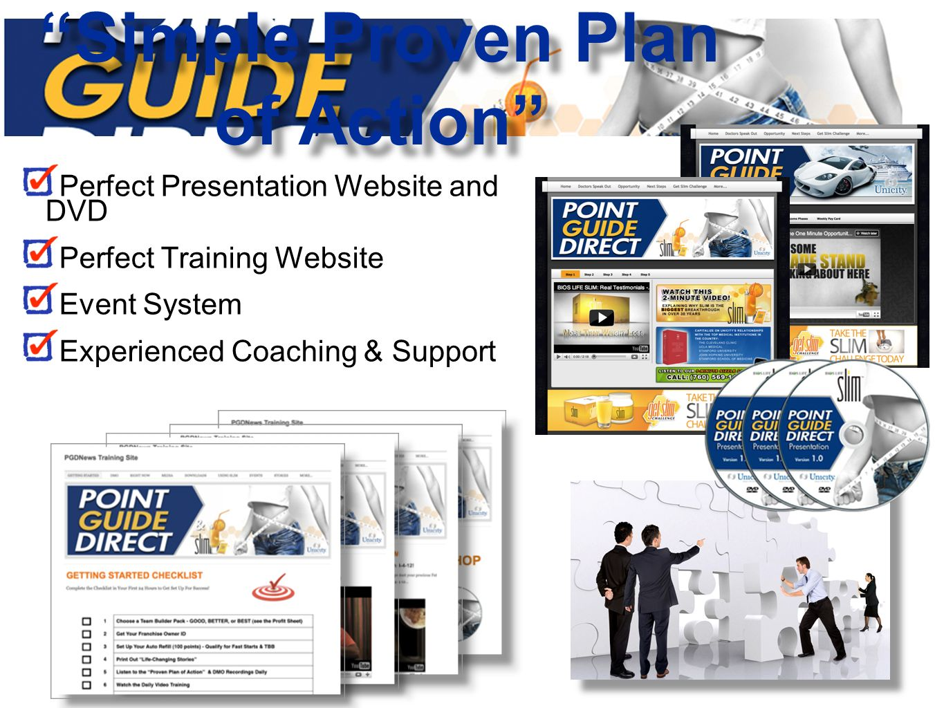Perfect Presentation Website and DVD Perfect Training Website Event System Experienced Coaching & Support Simple Proven Plan of Action