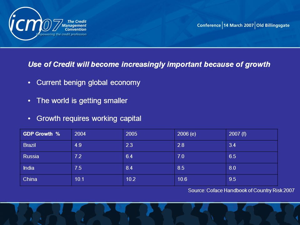 Use of Credit will become increasingly important because of growth Current benign global economy The world is getting smaller Growth requires working capital GDP Growth % (e)2007 (f) Brazil Russia India China Source: Coface Handbook of Country Risk 2007