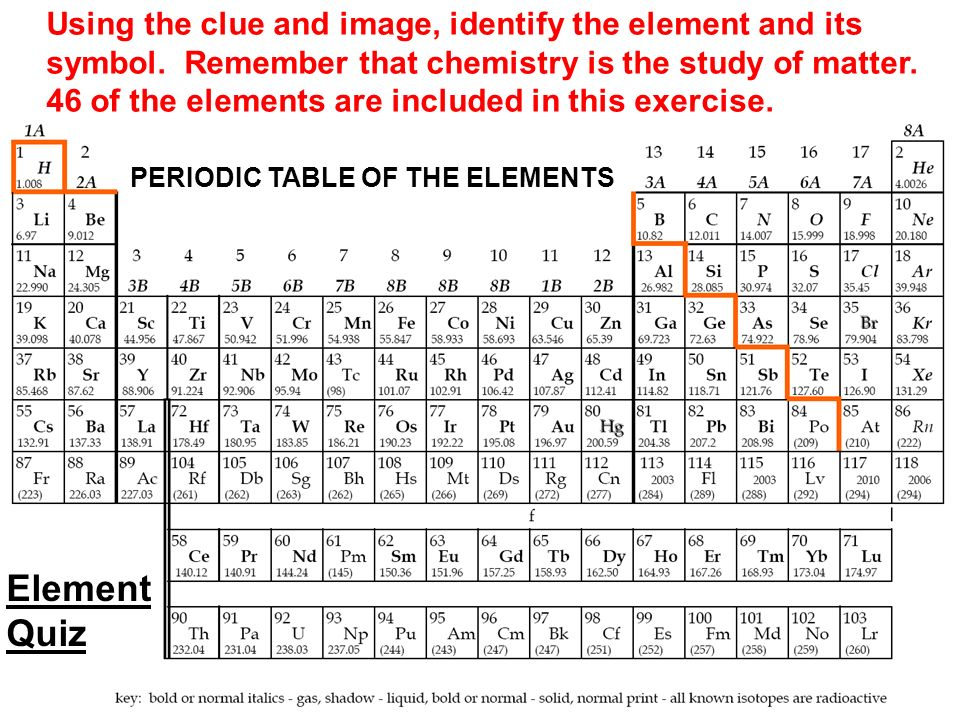 Using the clue and image, identify the element and its symbol.