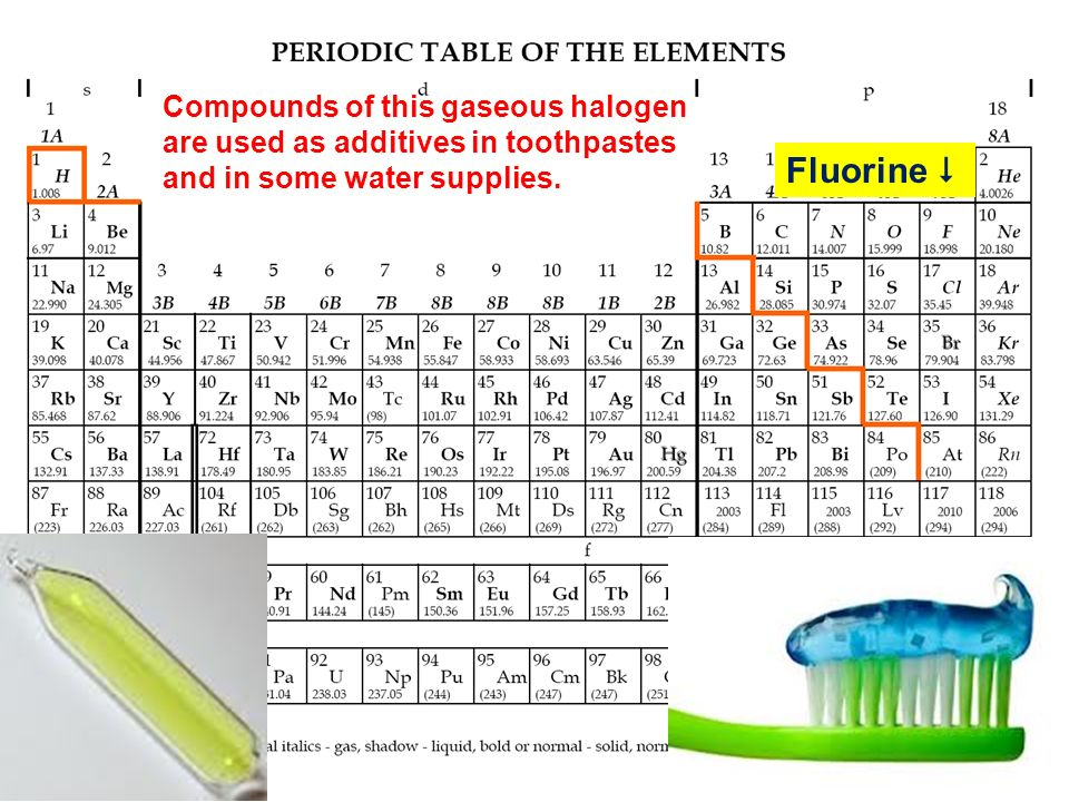 Compounds of this gaseous halogen are used as additives in toothpastes and in some water supplies.