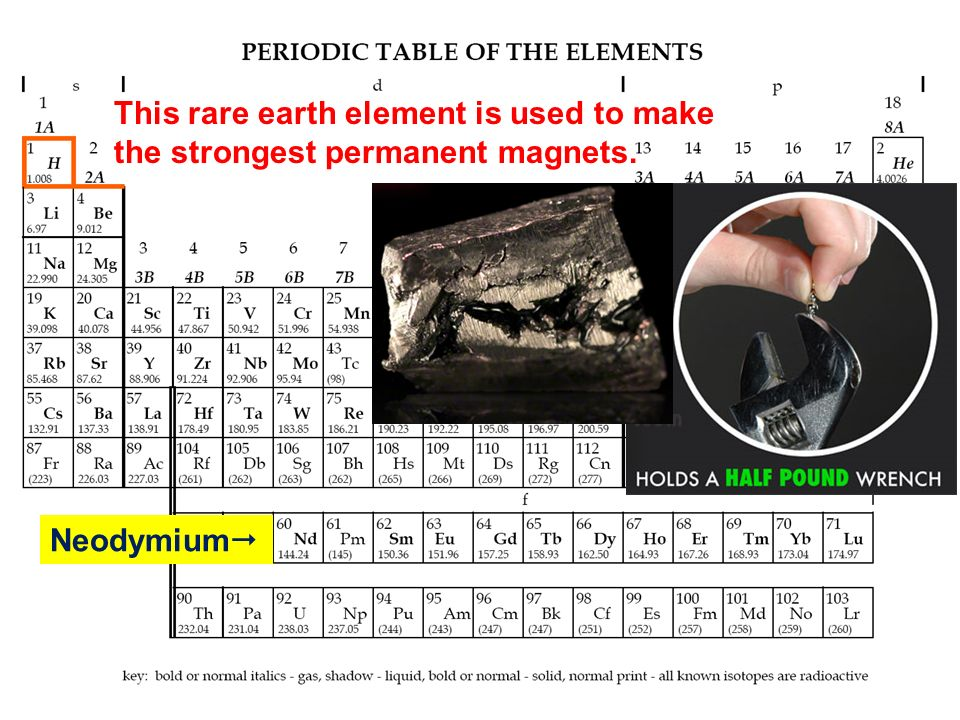 This rare earth element is used to make the strongest permanent magnets. Neodymium
