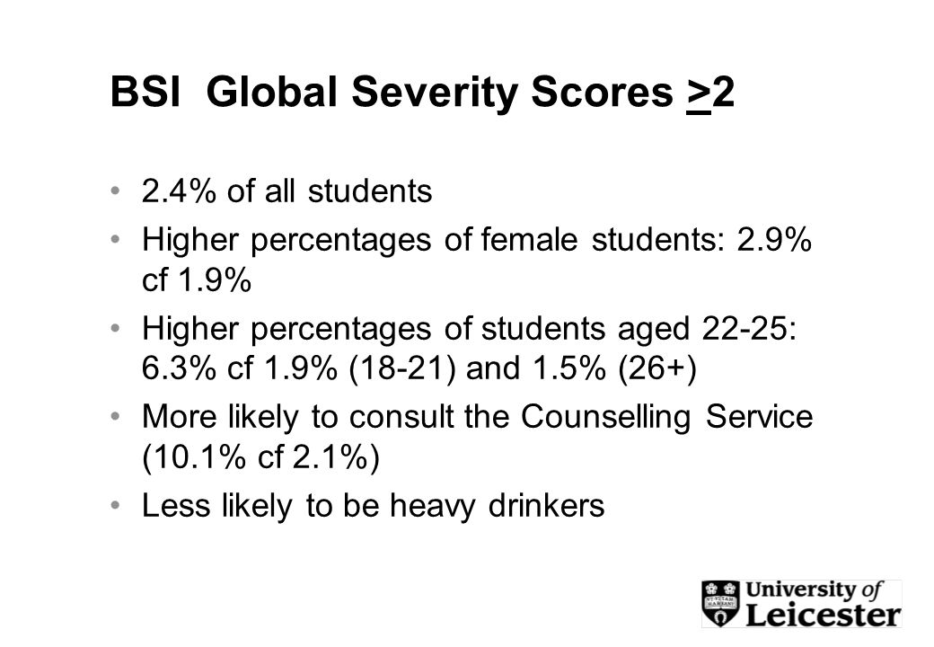 BSI Global Severity Scores >2 2.4% of all students Higher percentages of female students: 2.9% cf 1.9% Higher percentages of students aged 22-25: 6.3% cf 1.9% (18-21) and 1.5% (26+) More likely to consult the Counselling Service (10.1% cf 2.1%) Less likely to be heavy drinkers