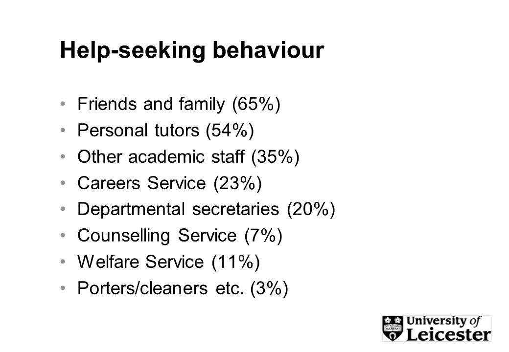 Help-seeking behaviour Friends and family (65%) Personal tutors (54%) Other academic staff (35%) Careers Service (23%) Departmental secretaries (20%) Counselling Service (7%) Welfare Service (11%) Porters/cleaners etc.