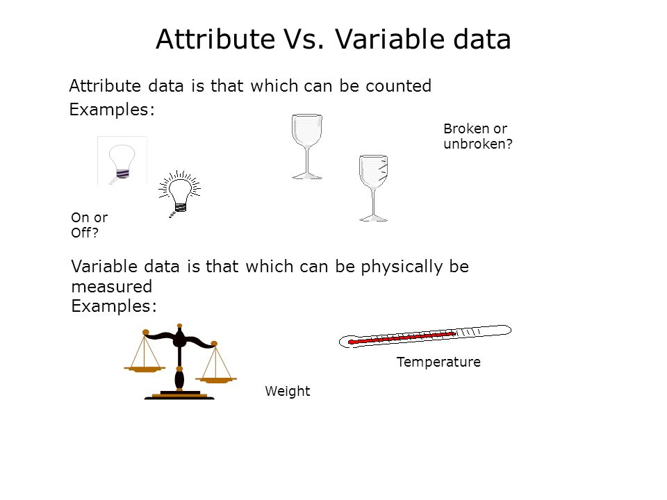 Attribute data is that which can be counted Examples: On or Off.