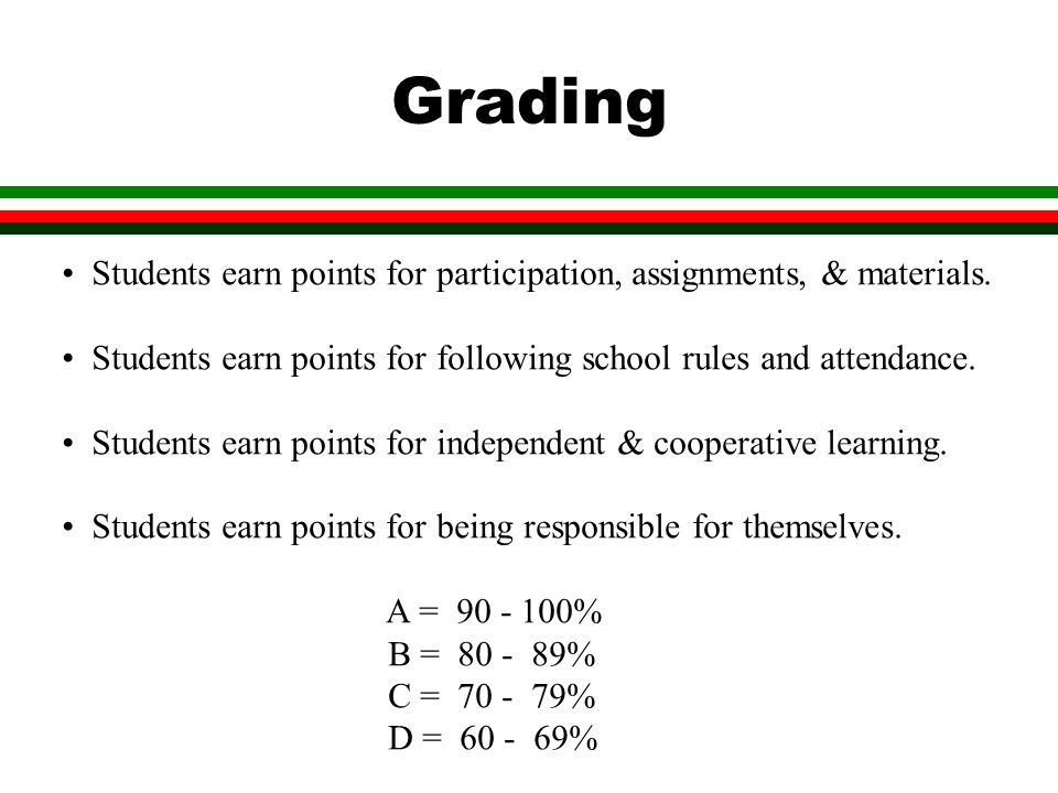 Grading Students earn points for participation, assignments, & materials.