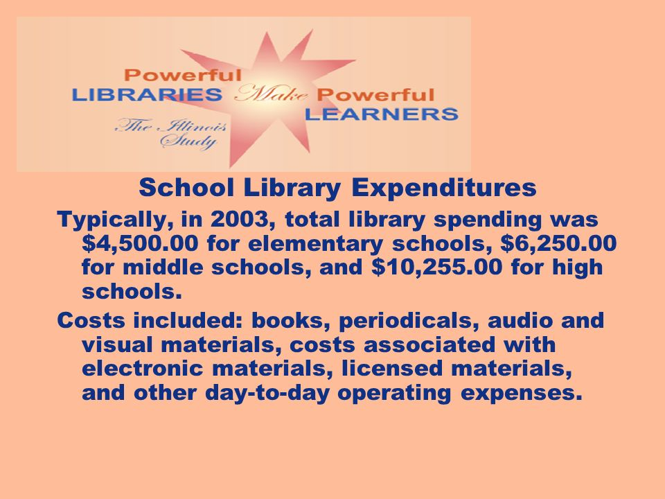 School Library Expenditures Typically, in 2003, total library spending was $4,500.00 for elementary schools, $6,250.00 for middle schools, and $10,255.00 for high schools.