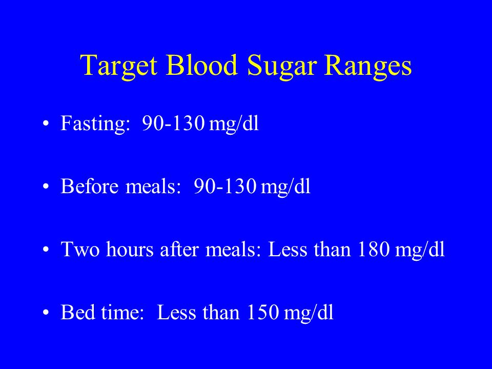 Target Blood Sugar Ranges Fasting: mg/dl Before meals: mg/dl Two hours after meals: Less than 180 mg/dl Bed time: Less than 150 mg/dl