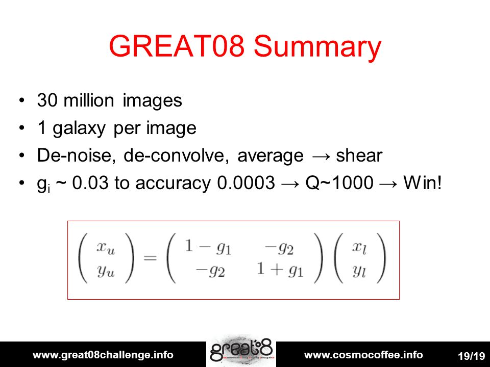 www.cosmocoffee.info 19/19 GREAT08 Summary 30 million images 1 galaxy per image De-noise, de-convolve, average shear g i ~ 0.03 to accuracy 0.0003 Q~1000 Win!