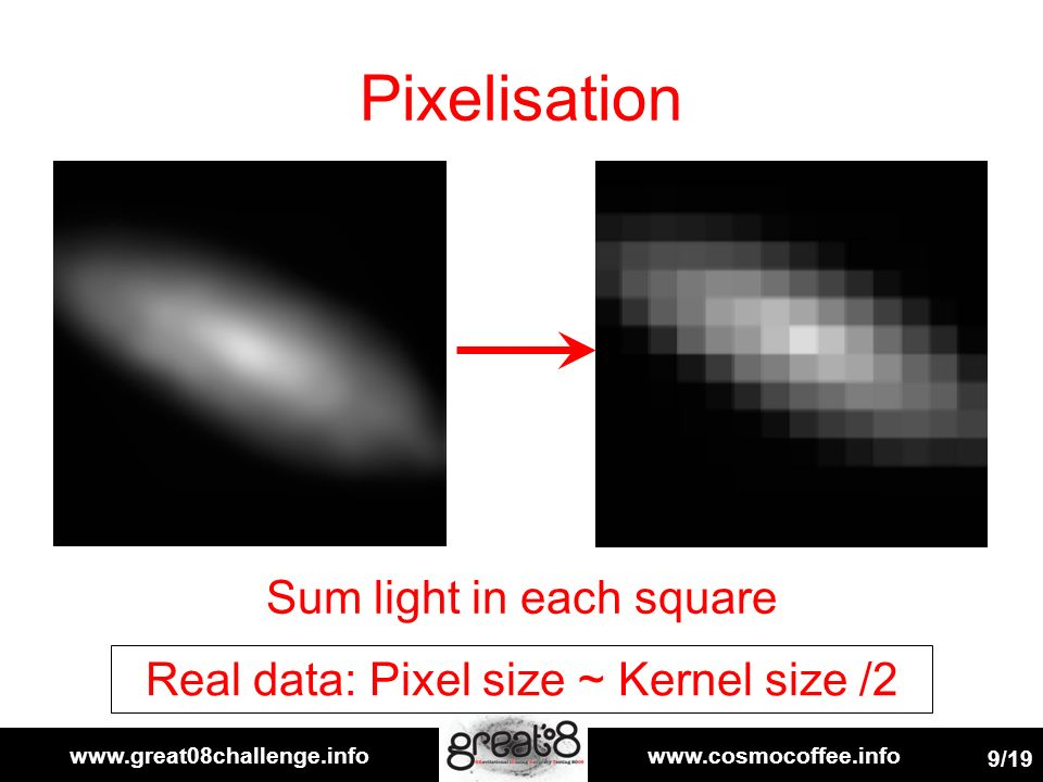 www.great08challenge.infowww.cosmocoffee.info 9/19 Pixelisation Sum light in each square Real data: Pixel size ~ Kernel size /2