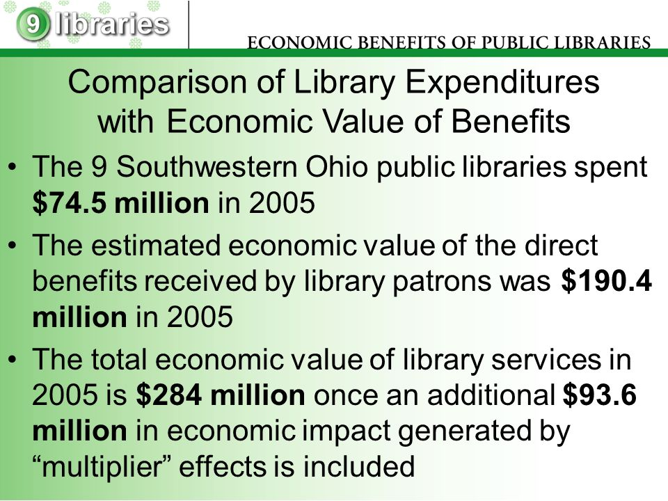 Comparison of Library Expenditures with Economic Value of Benefits The 9 Southwestern Ohio public libraries spent $74.5 million in 2005 The estimated economic value of the direct benefits received by library patrons was $190.4 million in 2005 The total economic value of library services in 2005 is $284 million once an additional $93.6 million in economic impact generated by multiplier effects is included