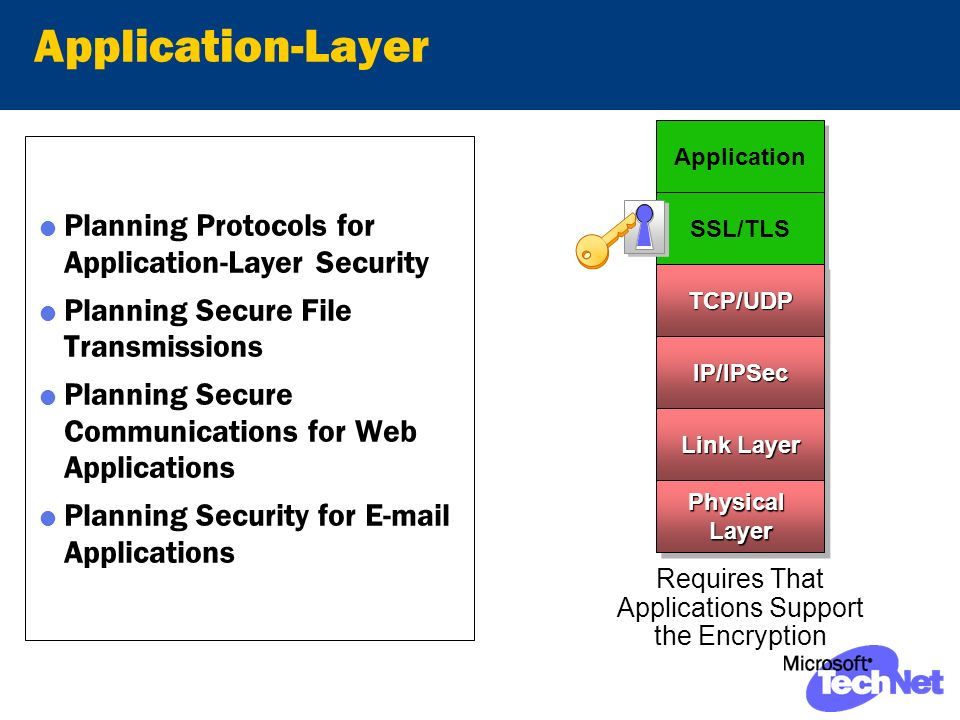 Application-Layer Planning Protocols for Application-Layer Security Planning Secure File Transmissions Planning Secure Communications for Web Applications Planning Security for  Applications Requires That Applications Support the Encryption Application SSL/TLS TCP/UDPTCP/UDP IP/IPSecIP/IPSec Link Layer Physical Layer