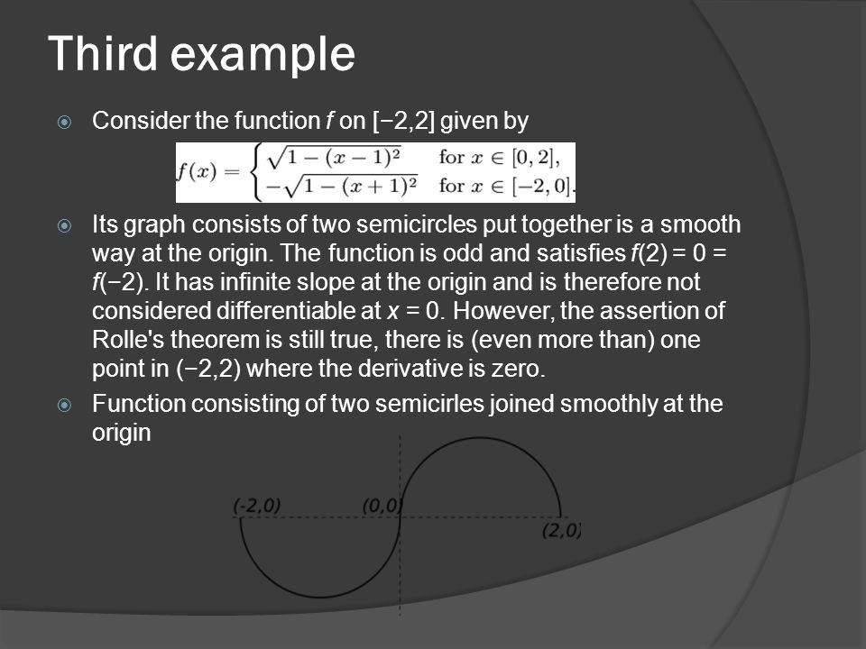 Third example Consider the function f on [2,2] given by Its graph consists of two semicircles put together is a smooth way at the origin.