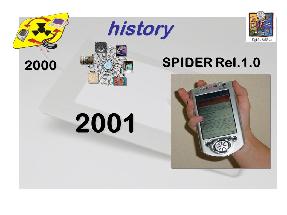 2000 history 2001 SPIDER Rel.1.0