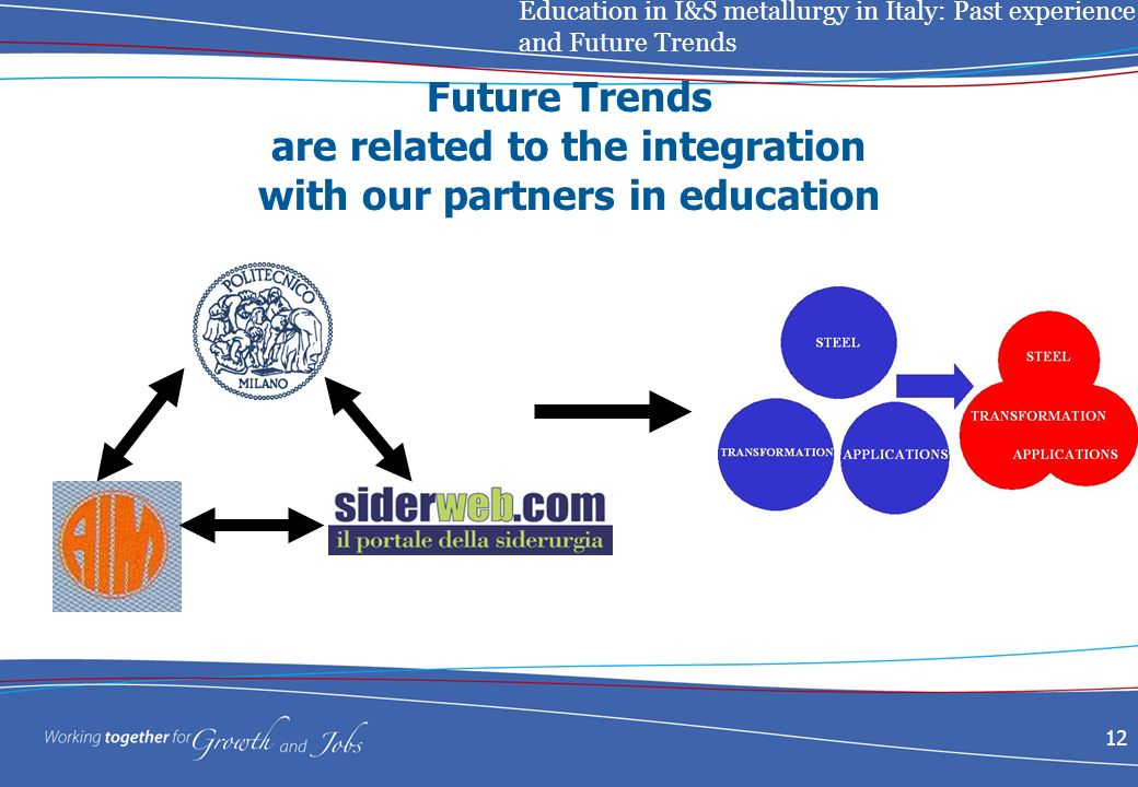 Education in I&S metallurgy in Italy: Past experience and Future Trends 12 Future Trends are related to the integration with our partners in education