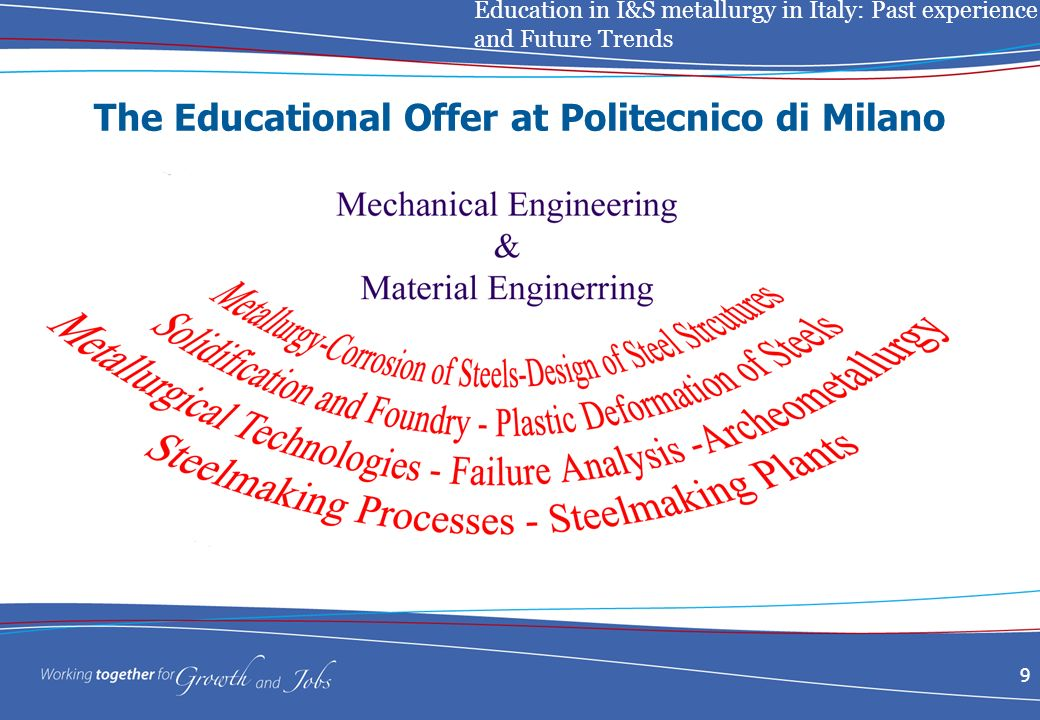 9 The Educational Offer at Politecnico di Milano