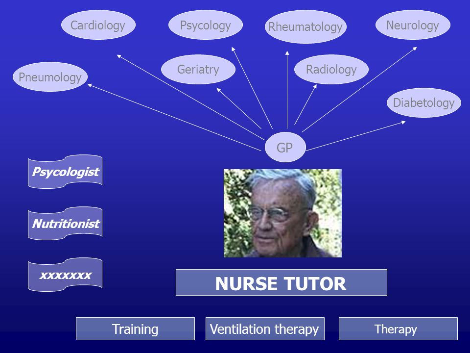 NURSE TUTOR GP Cardiology Pneumology Radiology Psycology Rheumatology Diabetology Neurology Geriatry Psycologist Nutritionist TrainingVentilation therapy Therapy xxxxxxx