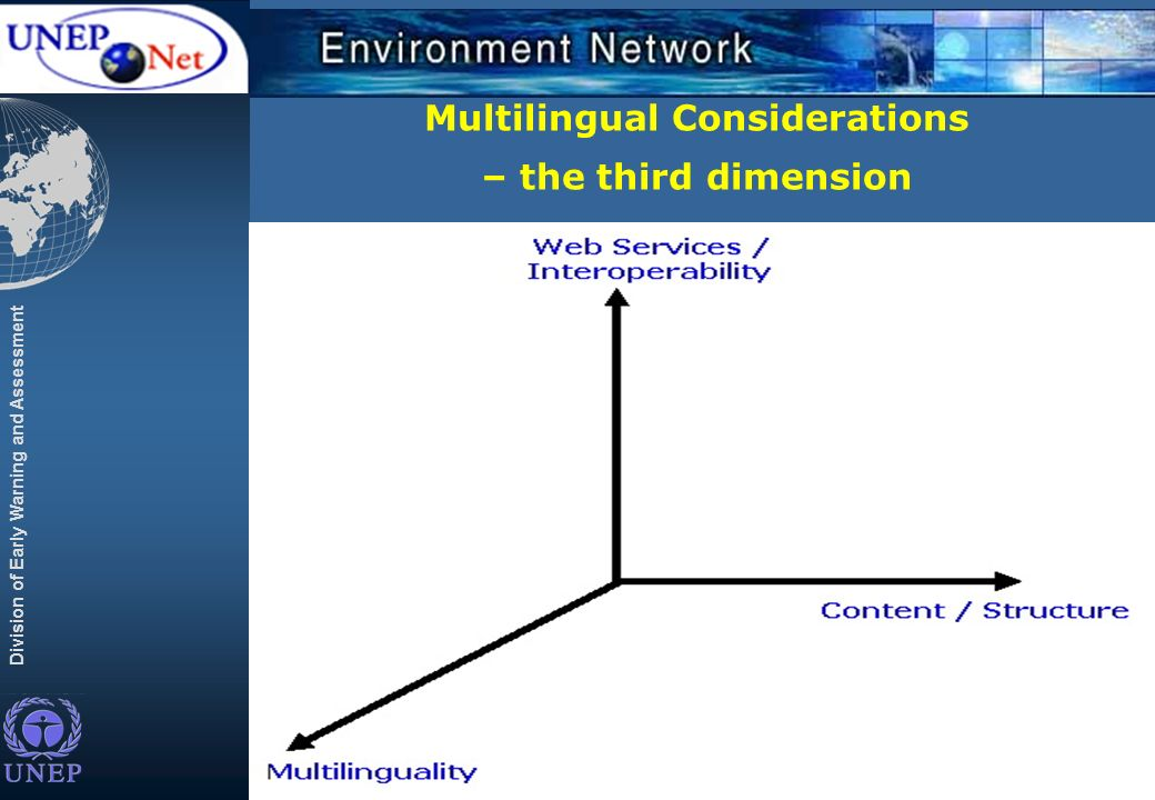 Division of Early Warning and Assessment Multilingual Considerations – the third dimension