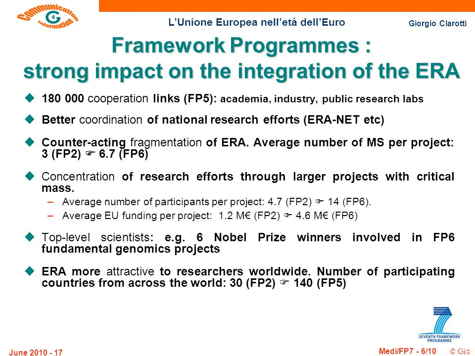 Giorgio Clarotti Medi/FP7 - 6/10 © Gi LUnione Europea nelletà dellEuro June 2010 - 17 Framework Programmes : strong impact on the integration of the ERA u180 000 cooperation links (FP5): academia, industry, public research labs uBetter coordination of national research efforts (ERA-NET etc) uCounter-acting fragmentation of ERA.