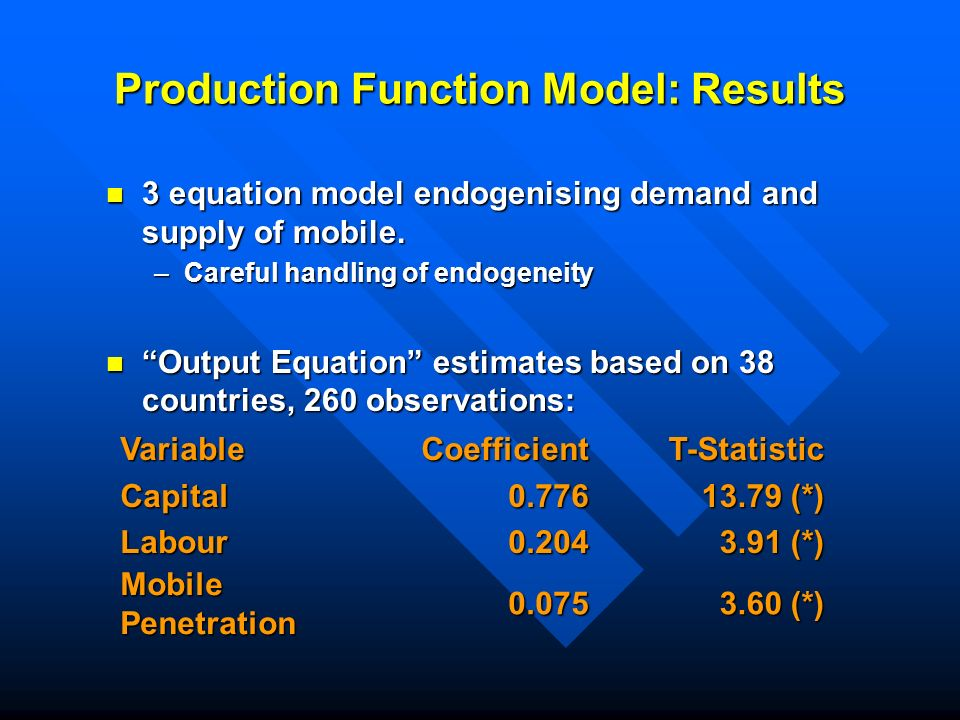 Production Function Model: Results 3 equation model endogenising demand and supply of mobile.