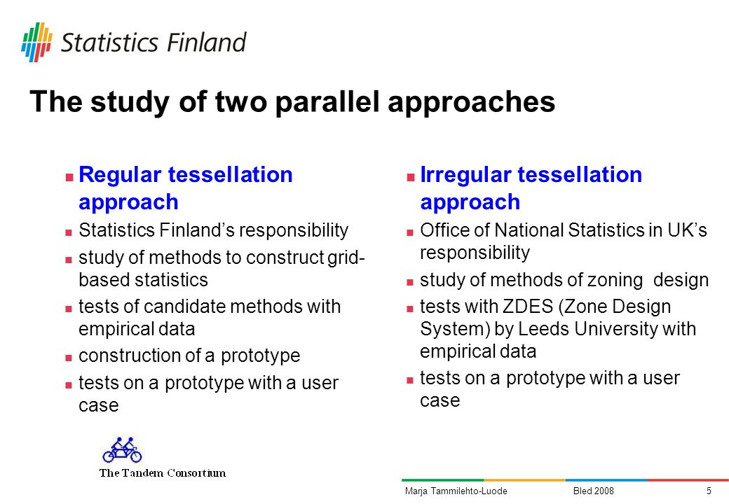 Bled 20085Marja Tammilehto-Luode The study of two parallel approaches Regular tessellation approach Statistics Finlands responsibility study of methods to construct grid- based statistics tests of candidate methods with empirical data construction of a prototype tests on a prototype with a user case Irregular tessellation approach Office of National Statistics in UKs responsibility study of methods of zoning design tests with ZDES (Zone Design System) by Leeds University with empirical data tests on a prototype with a user case
