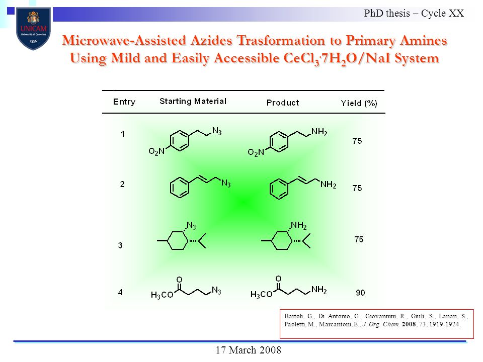 PhD thesis – Cycle XX 17 March 2008 Microwave-Assisted Azides Trasformation to Primary Amines Using Mild and Easily Accessible CeCl 3.
