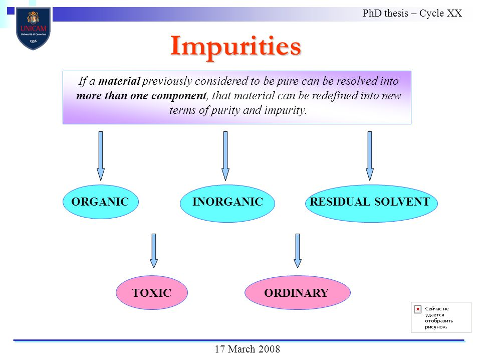 PhD thesis – Cycle XX 17 March 2008 Impurities If a material previously considered to be pure can be resolved into more than one component, that material can be redefined into new terms of purity and impurity.