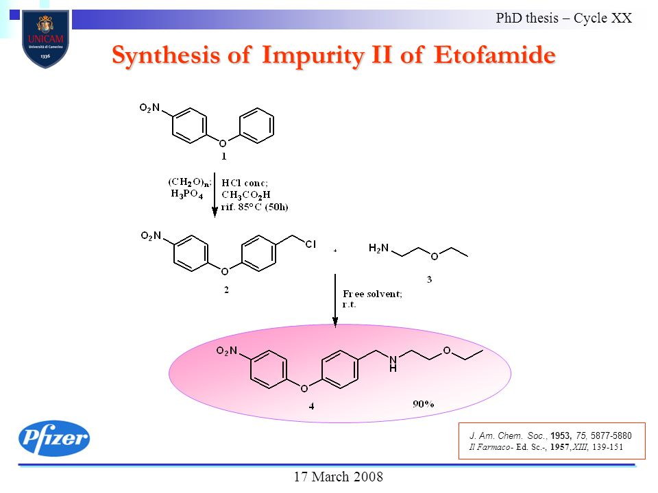 Synthesis of Impurity II of Etofamide PhD thesis – Cycle XX 17 March 2008 J.