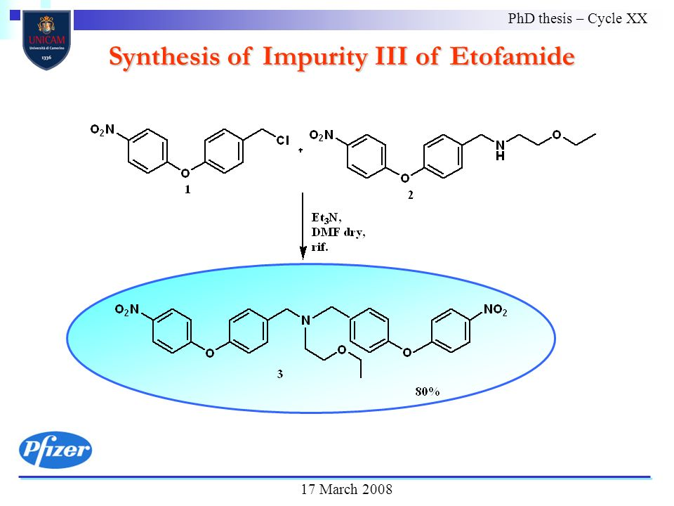 Synthesis of Impurity III of Etofamide PhD thesis – Cycle XX 17 March 2008