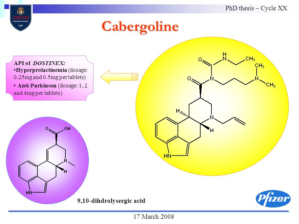 Cabergoline PhD thesis – Cycle XX 17 March ,10-dihdrolysergic acid API of DOSTINEX: Hyperprolactinemia (dosage: 0.25mg and 0.5mg per tablets) Anti-Parkinson (dosage: 1, 2 and 4mg per tablets)