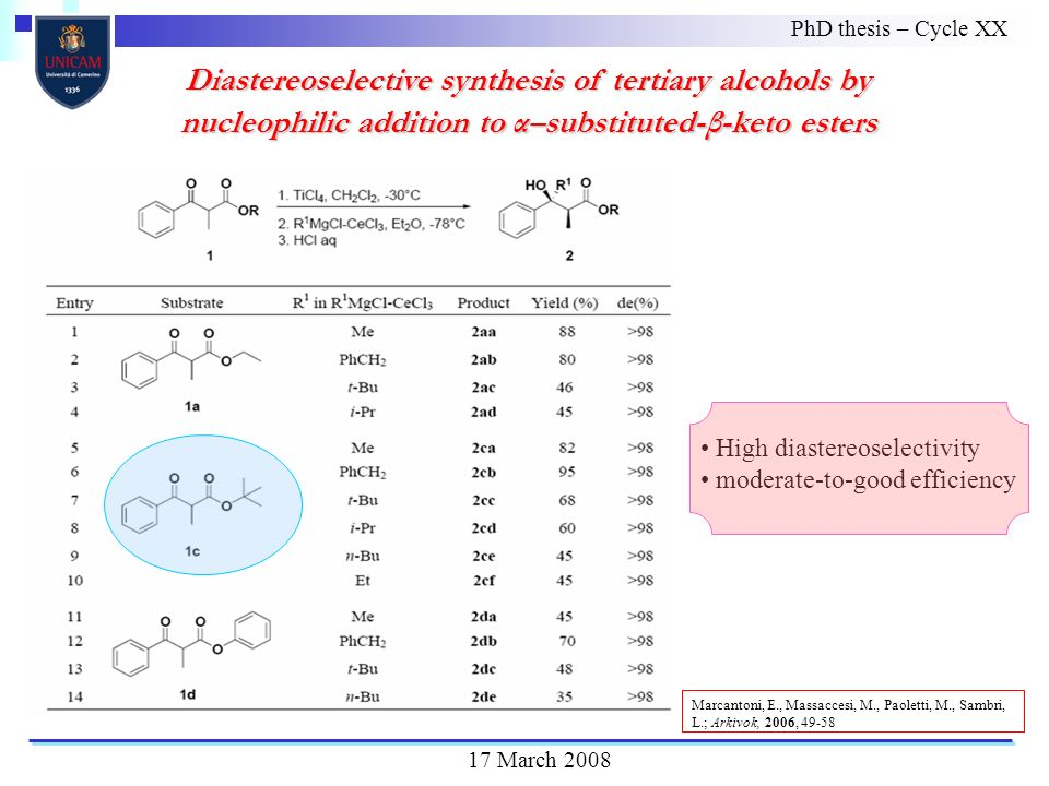 Diastereoselective synthesis of tertiary alcohols by nucleophilic addition to α–substituted-β-keto esters PhD thesis – Cycle XX 17 March 2008 High diastereoselectivity moderate-to-good efficiency Marcantoni, E., Massaccesi, M., Paoletti, M., Sambri, L.; Arkivok, 2006, 49-58