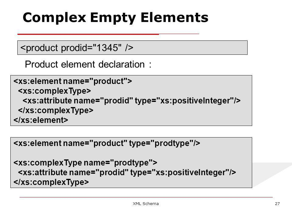XML Schema27 Complex Empty Elements Product element declaration :