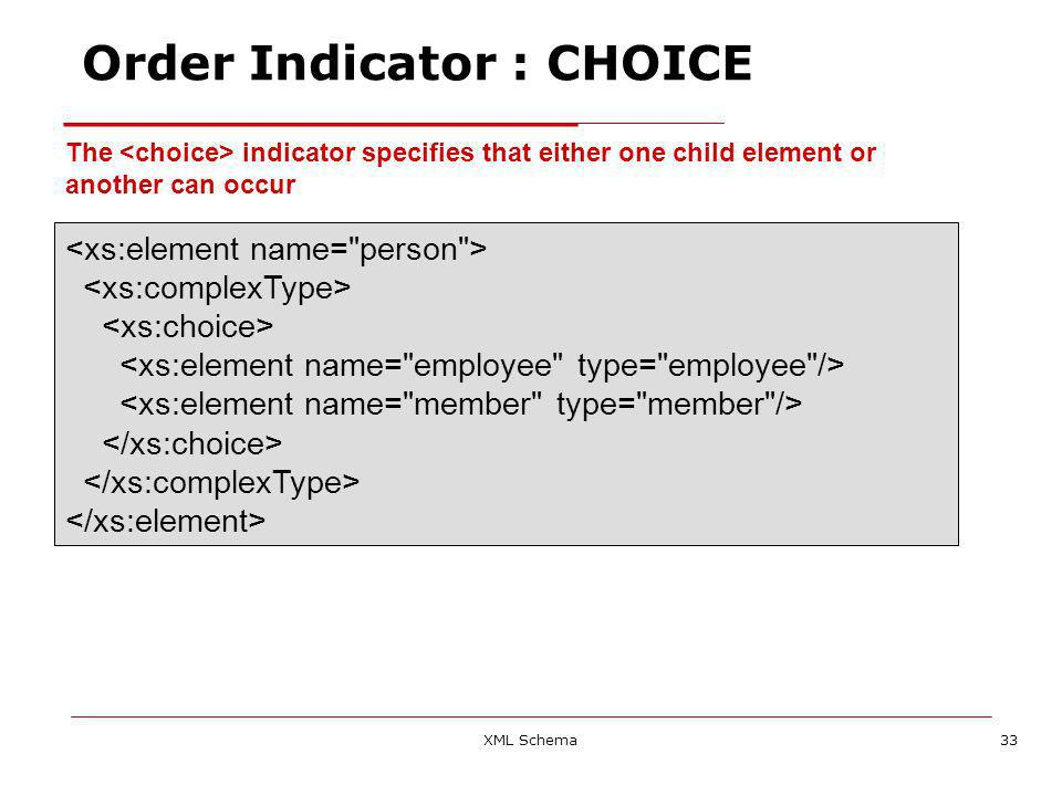 XML Schema33 Order Indicator : CHOICE The indicator specifies that either one child element or another can occur