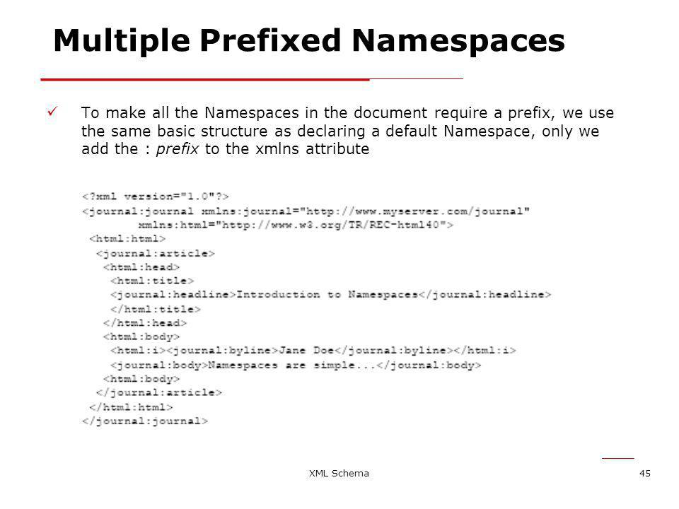 XML Schema45 Multiple Prefixed Namespaces To make all the Namespaces in the document require a prefix, we use the same basic structure as declaring a default Namespace, only we add the : prefix to the xmlns attribute