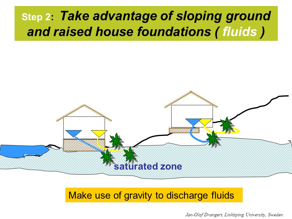 Step 2: Take advantage of sloping ground and raised house foundations ( fluids ) Make use of gravity to discharge fluids saturated zone Jan-Olof Drangert, Linköping University, Sweden