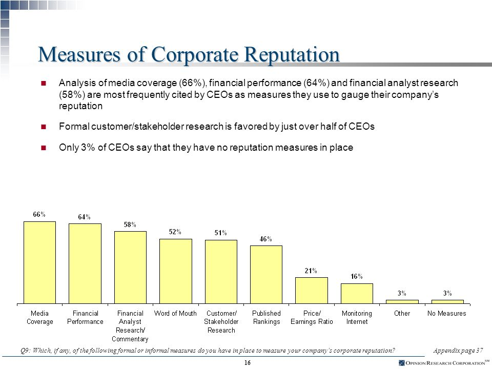 15 Primary Responsibility for Managing Corporate Reputation n Nearly two-thirds of CEOs (65%) place the responsibility for managing corporate reputation on themselves, ahead of the Board (14%) n 80% of North American CEOs place the responsibility on themselves (compared to 44% Europe and 45% Asia) n The Board plays a much greater role in managing reputation issues in Europe (38%), and Asian companies rely considerably more on Corporate Communications and PR directors (27%) Q8: Where in your organization is the primary responsibility for managing issues of corporate reputation Appendix page 36