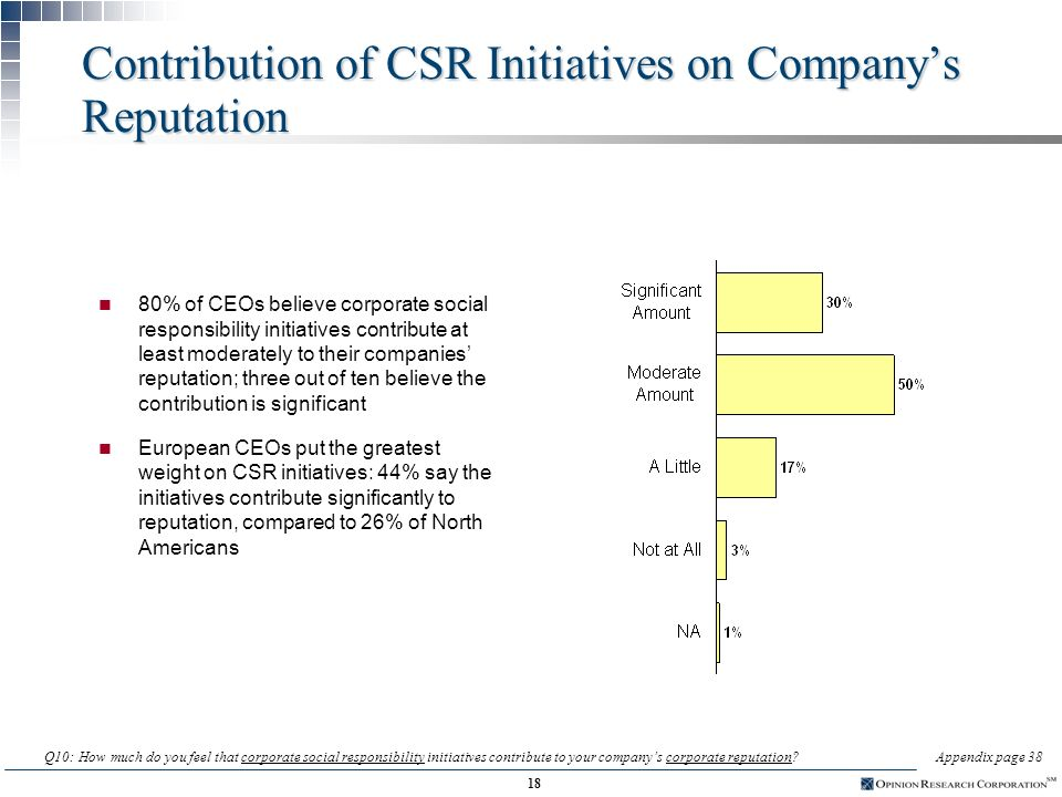 Corporate Social Responsibility Founded 1938 An Opinion Research Corporation Company