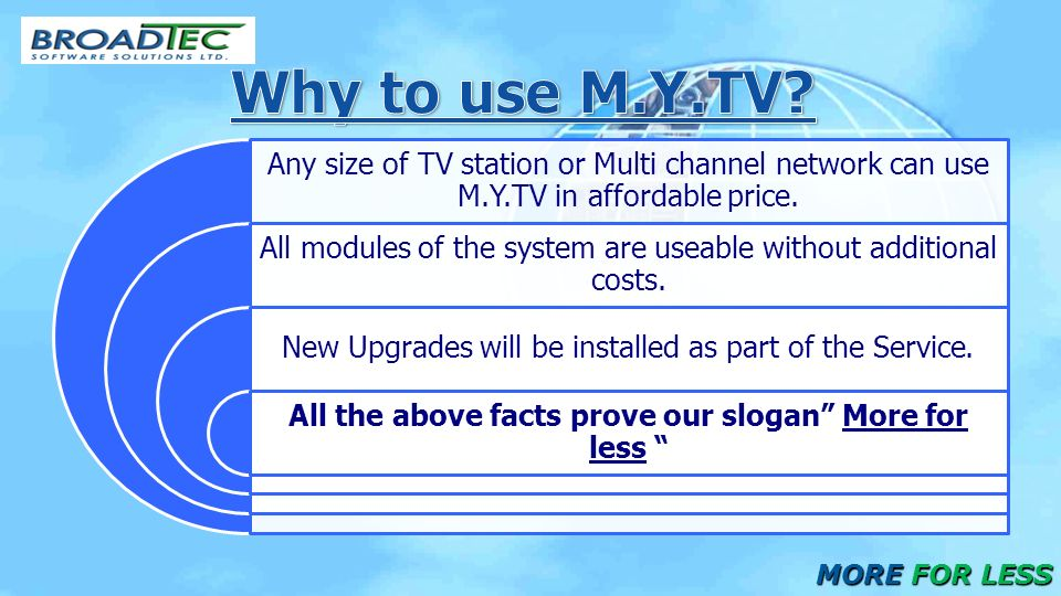 Any size of TV station or Multi channel network can use M.Y.TV in affordable price.